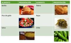 Alimento mexicano 5