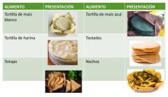 Alimento mexicano 7